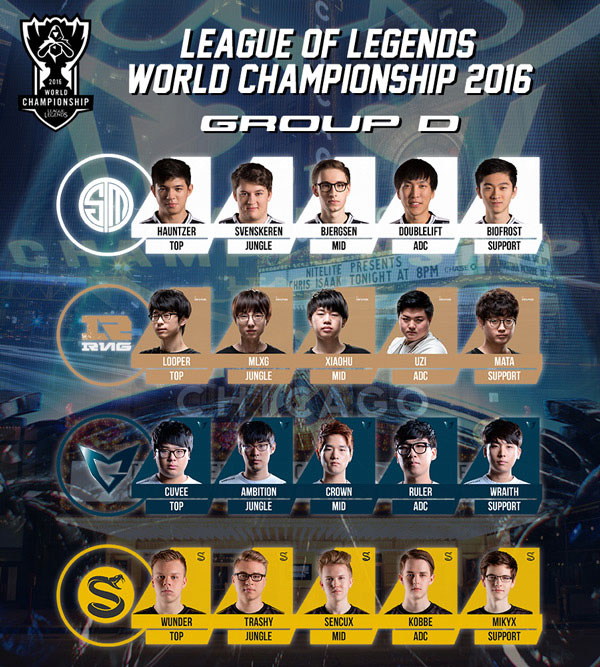 Infographic Group D LoL Worlds 2016
