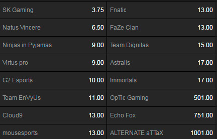 Outright Winner Eleague Season 2 CSGO Betting Odds Betway