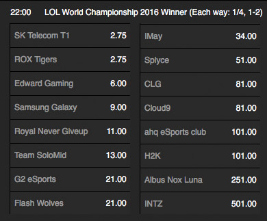 Outright Winner betting odds - LoL Worlds 2016 from Betway