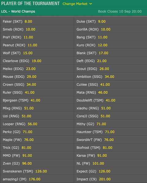 Player of Tournament Betting Odds LoL Worlds 2016