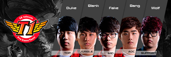 SK Telecom T1 Team and Players LCK