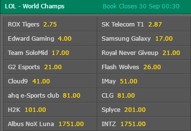 Winner Outright for the LoL World Championship 2016 Betting Odds on Bet365