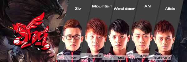 ahq e-Sports Cluba LMS Team and Players LoL