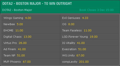 Boston Major 2016 Outright Winner Betting Odds on Bet365