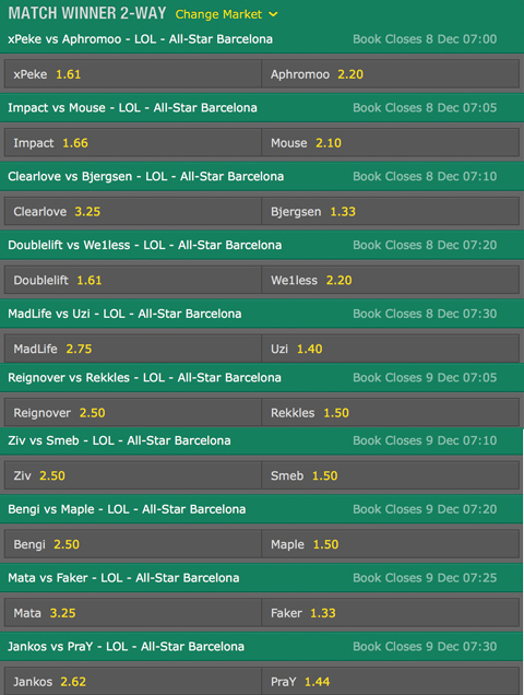 Match Winner Betting Odds LoL All Star 2106