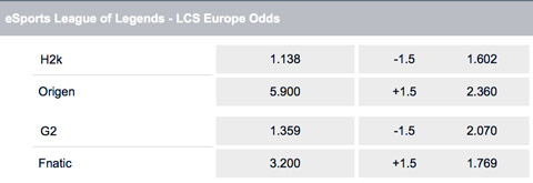 Week1 Match Winner Betting Odds EU LCS 2017 Spring Split at Pinnacle