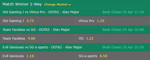 Dota 2 Betting Odds Kiev Major 2017 Quarterfinals at Bet365