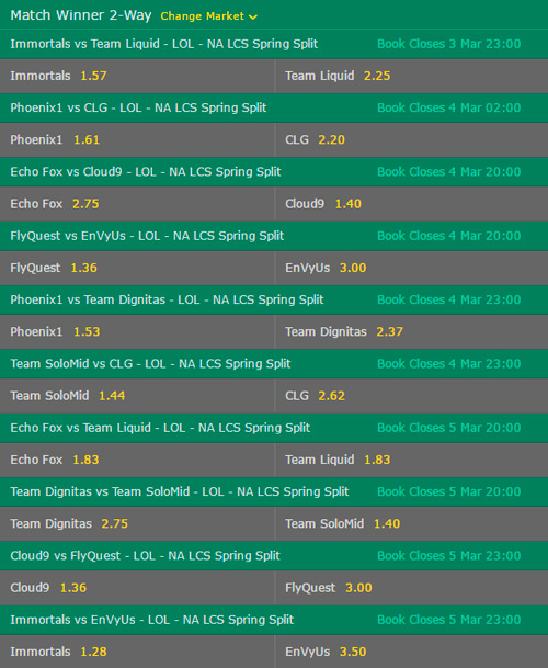 Week6 Match Winner Betting Odds NA LCS 2017 Spring Split on Bet365