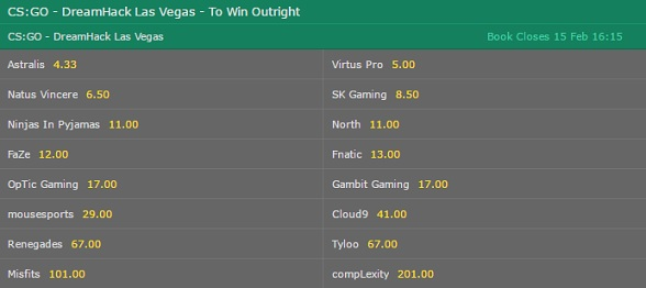 bet365 Dreamhack Las Vegas Outright Winner odds