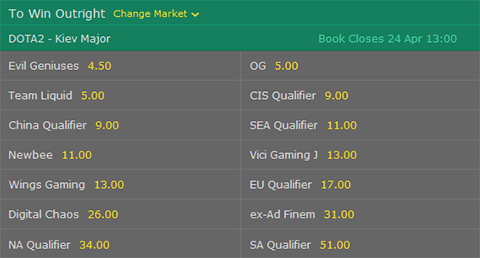 Bettingoptions To Win Outright Kiev Major 2017 bet365