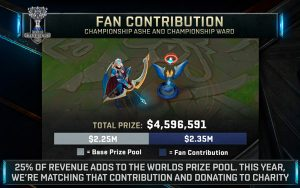 Price Money LoL Worlds 2017 Distribution Update