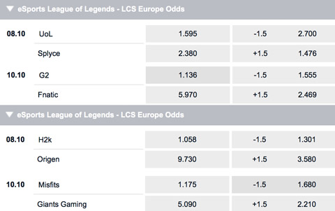 Week 10 Match Winner Odds EU LCS 2017 Spring Split by Pinnacle