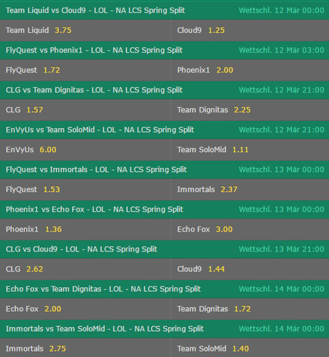 Week7 Match Winner Betting Odds NA LCS 2017 Spring Split by bet365