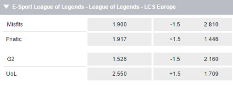 NA LCS 2017 spring finals betting odds by pinnacle