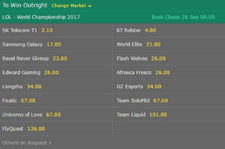 Bet365 LoL Worlds 2017 Betting Odds Outright Winner