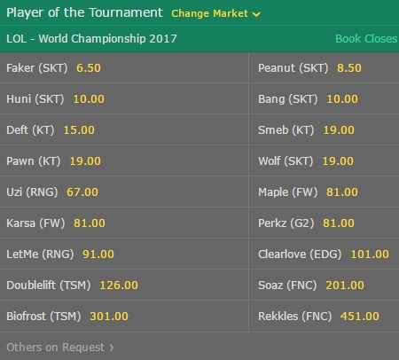 Bet365 LoL Worlds 2017 Betting Odds Player of The Tournament