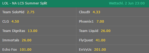 Betting Odds Outright Winner NA LCS Summer Split 2017 by bet365