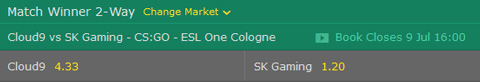 Final Winner Sieger Betting Odds CSGO ESL Cologne 2017 von Bet365
