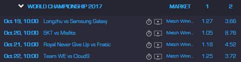 Quarterfinal Betting Odds LoL Worlds 2017 Arcanebet