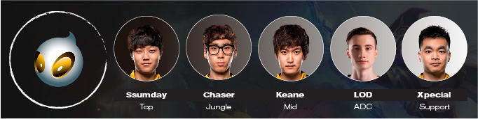 Team Dignitas NA LCS 2017 Summer Split Teams and Players