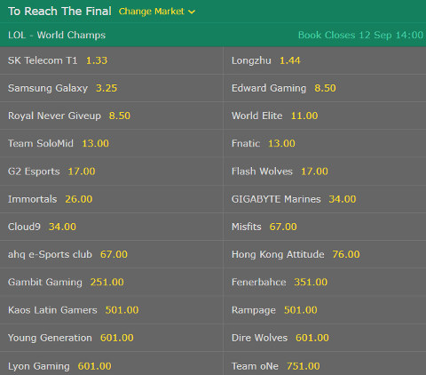 To Reach The Final Betting Odds LoL Worlds 2017 Bet365