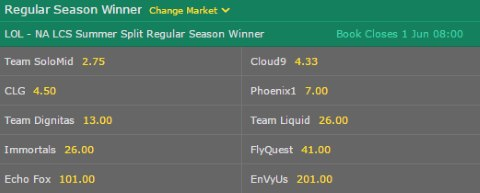 Bet365 NA LCS Summer Split Regular Season Winner Bet