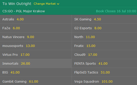 csgo pgl major krakow bet365 outright winner odds