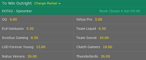 epicenter 2017 dota2 bet365 outright winner betting odds