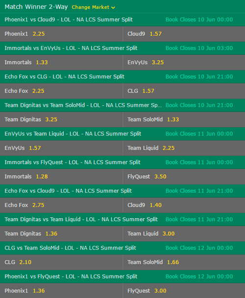Betting Odds NA LCS Summer Split 2017 Week 2 by bet365