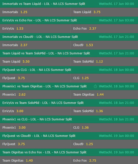 Betting Odds NA LCS Summer Split 2017 Week 3 by bet365