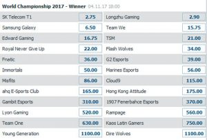 Outright Winner LoL Worlds 2017 at BetatHome