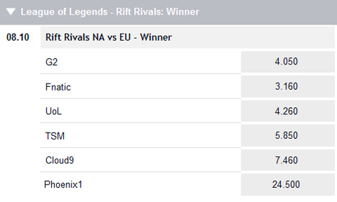 Rift Rivals 2017 Outright Winner Odds at Pinnacle