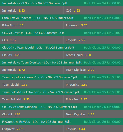 Week 4 Match Winner Betting Odds NA LCS Summer Split 2017 Bet365