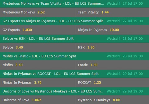 Betting Odds Winner EU LCS Week 8 Summer Split 2017 by bet365