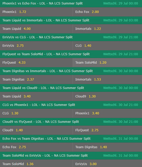 Betting Odds Winner NA LCS Week 8 Summer Split 2017 by bet365