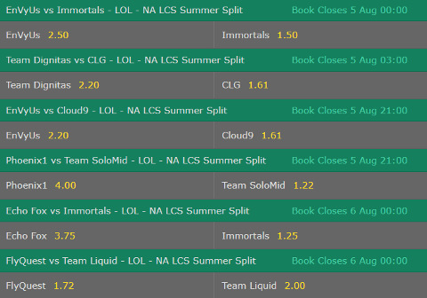 Betting Odds Winner NA LCS Week 9 Summer Split 2017 by bet365
