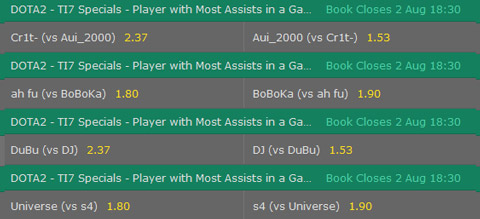 TI7 Dota2 player with the most assists in one game specialbet bet365