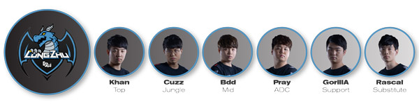 Team Longzhu Gaming LoL Worlds 2017