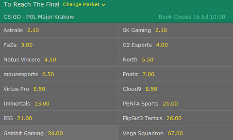 csgo pgl major krakow bet365 reach the final
