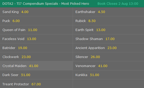 dota 2 most picked hero TI7 compendium special betting odds at bet365