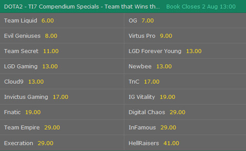 dota2 which team will win the longest game TI7 compendium special betting odds at bet365