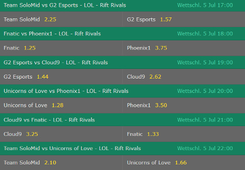 betting odds rift rivals bet365