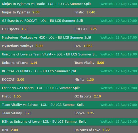 Betting Odds Winner EU LCS Summer Split 2017 Week 10 by bet365