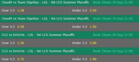 Maps Over Under LoL Betting Odds NA LCS 2017 Summer Playoffs