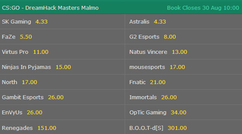 outright winner csgo betting odds dreamhack masters malmoe 2017 bet365