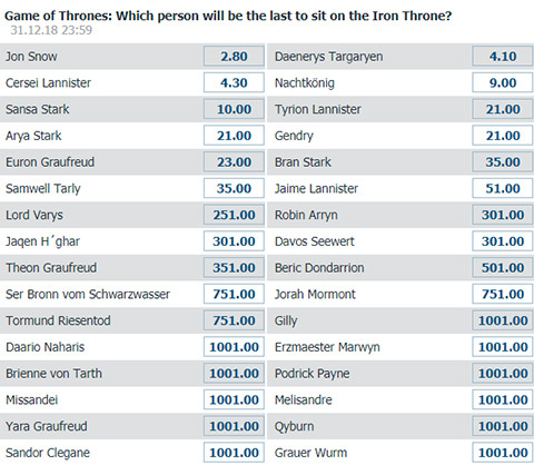 Game of Thrones Betting Bet at Home