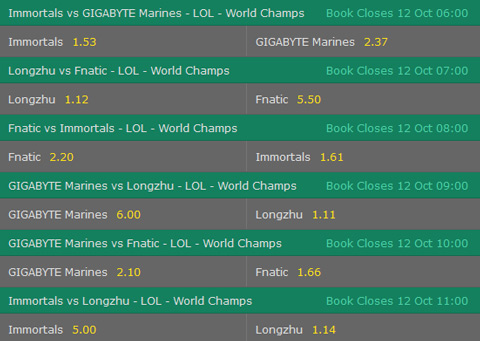 Group B Betting Odds LoL Worlds 2017 Bet365