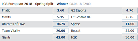 EU LCS 2018 spring outright winner odds bet-at-home