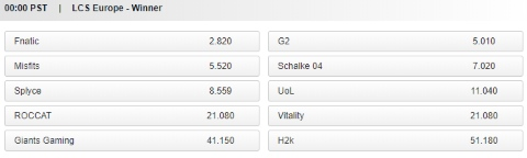 LCS EU 2018 Spring Split Outright Winner Betting Odds Pinnacle