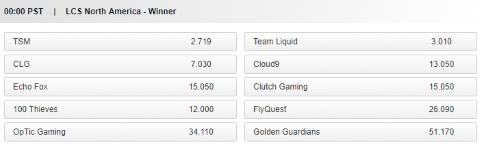 LCS NA 2018 Spring Split Outright Winner Betting Odds Pinnacle